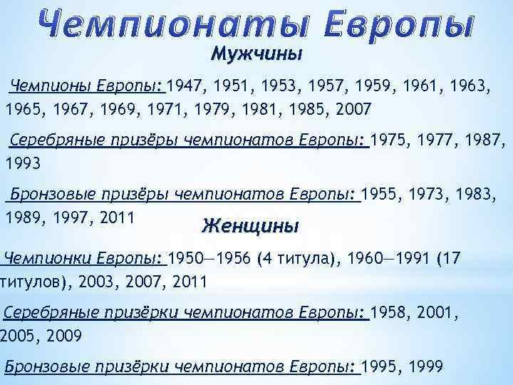 Чемпионаты Европы Мужчины Чемпионы Европы: 1947, 1951, 1953, 1957, 1959, 1961, 1963, 1965, 1967,