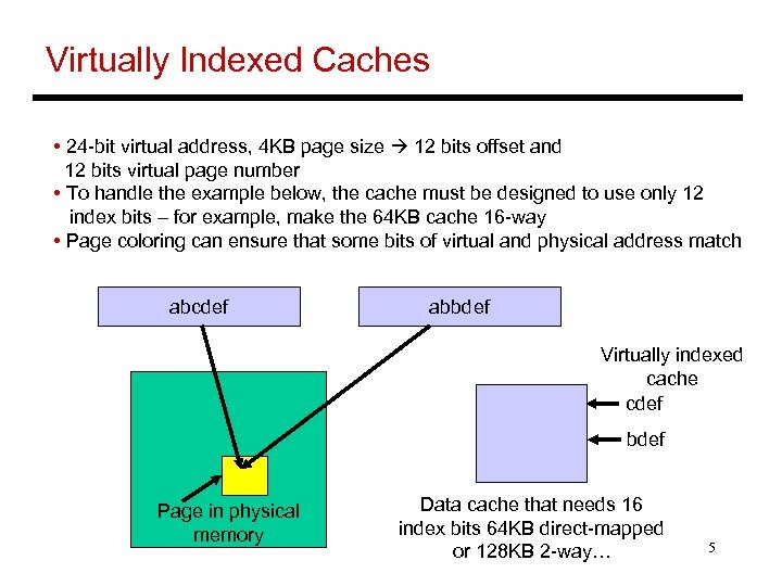 Virtually Indexed Caches • 24 -bit virtual address, 4 KB page size 12 bits