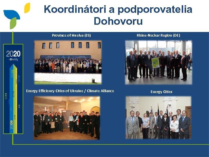 Koordinátori a podporovatelia Dohovoru Province of Huelva (ES) Energy Efficiency Cities of Ukraine /