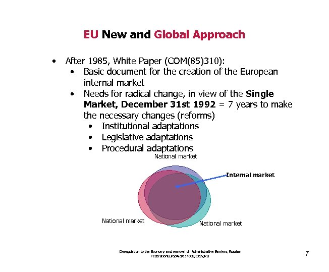 EU New and Global Approach • After 1985, White Paper (COM(85)310): • Basic document