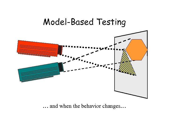 Model-Based Testing … and when the behavior changes…