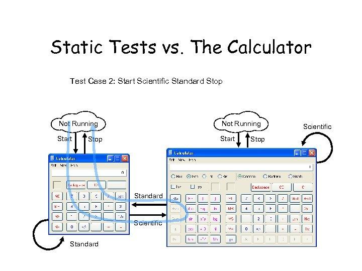 Static Tests vs. The Calculator Test Case 2: Start Scientific Standard Stop Not Running