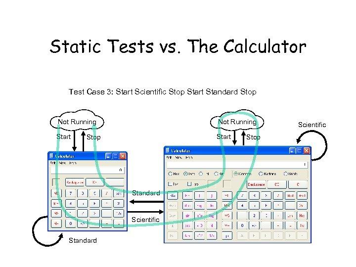 Static Tests vs. The Calculator Test Case 3: Start Scientific Stop Start Standard Stop