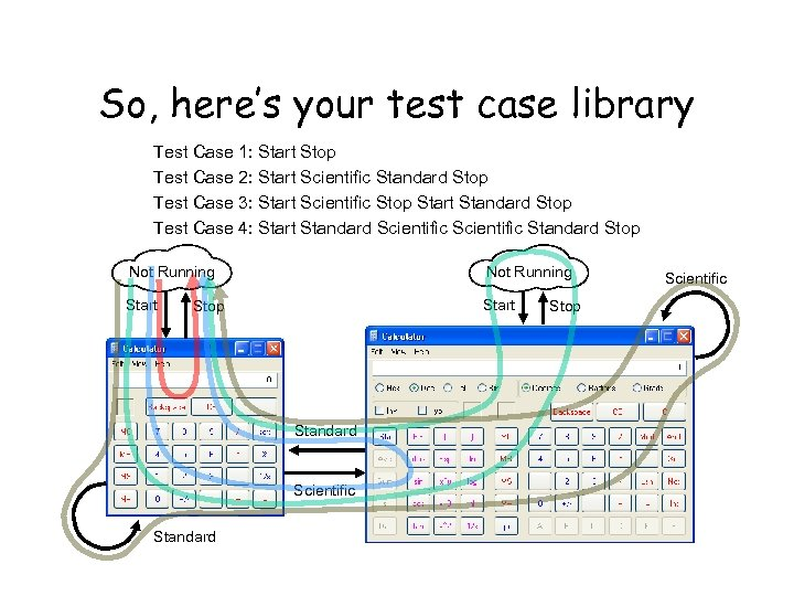 So, here's your test case library Test Case 1: Start Stop Test Case 2: