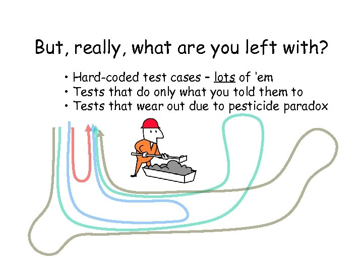 But, really, what are you left with? • Hard-coded test cases – lots of