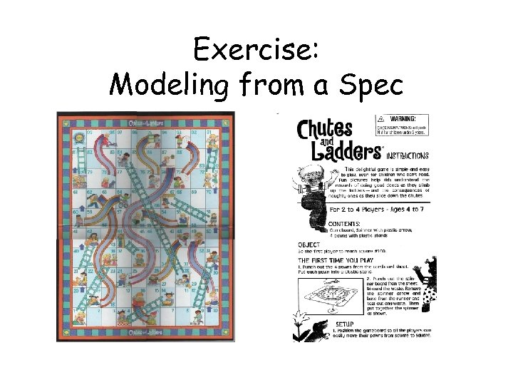 Exercise: Modeling from a Spec