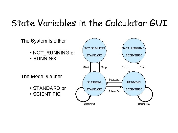 State Variables in the Calculator GUI The System is either • NOT_RUNNING or •