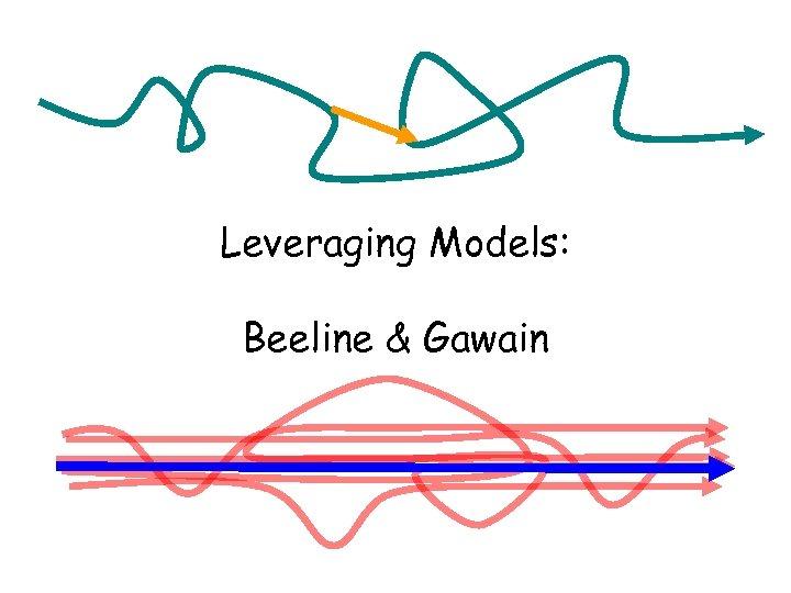 Leveraging Models: Beeline & Gawain