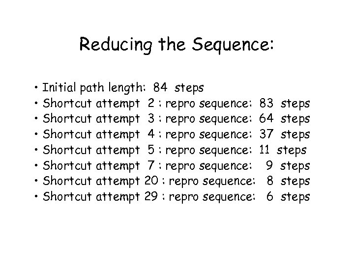 Reducing the Sequence: • Initial path length: 84 steps • Shortcut attempt 2 :