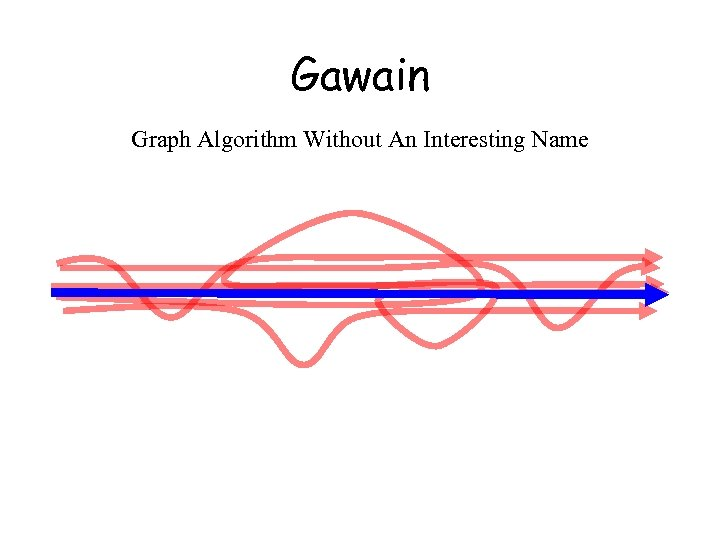 Gawain Graph Algorithm Without An Interesting Name