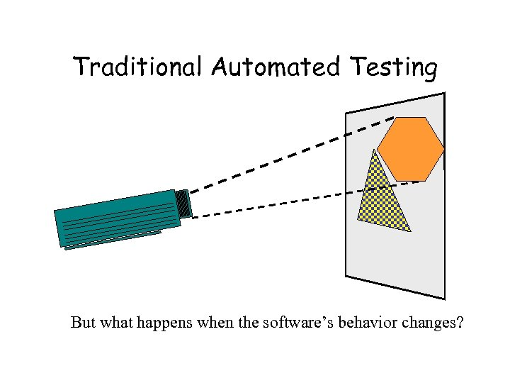 Traditional Automated Testing But what happens when the software's behavior changes?