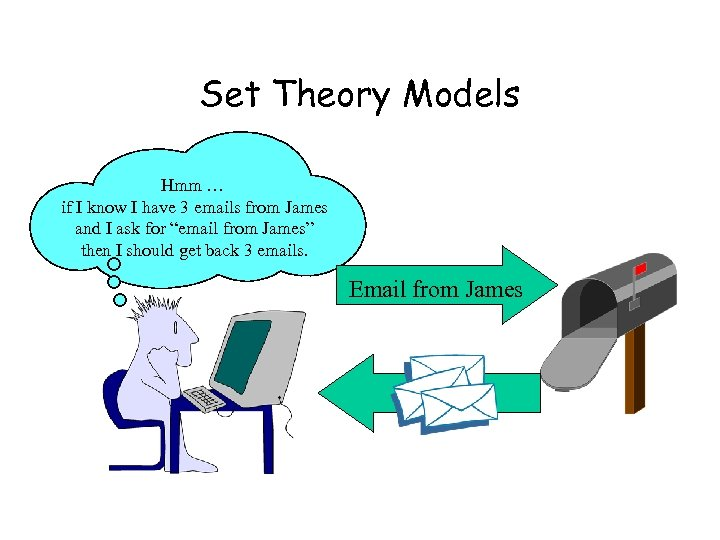 Set Theory Models Hmm … if I know I have 3 emails from James