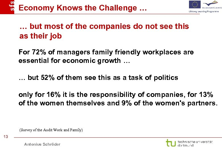 Economy Knows the Challenge … … but most of the companies do not see