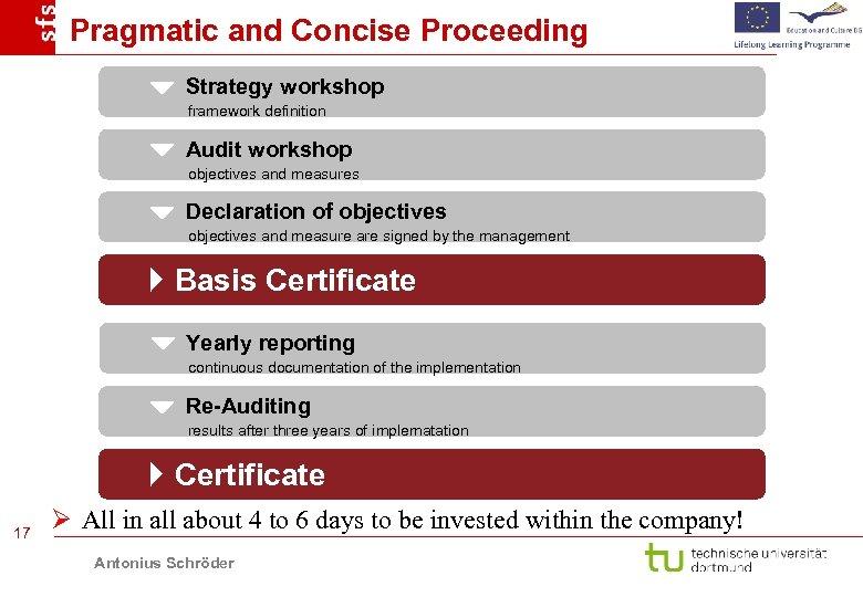 Pragmatic and Concise Proceeding Strategy workshop framework definition Audit workshop objectives and measures Declaration