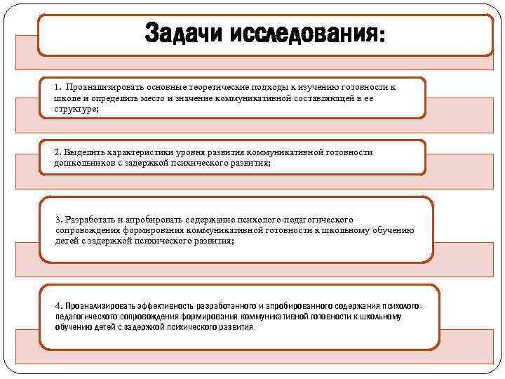 Задачи исследования: 1. Проанализировать основные теоретические подходы к изучению готовности к школе и определить