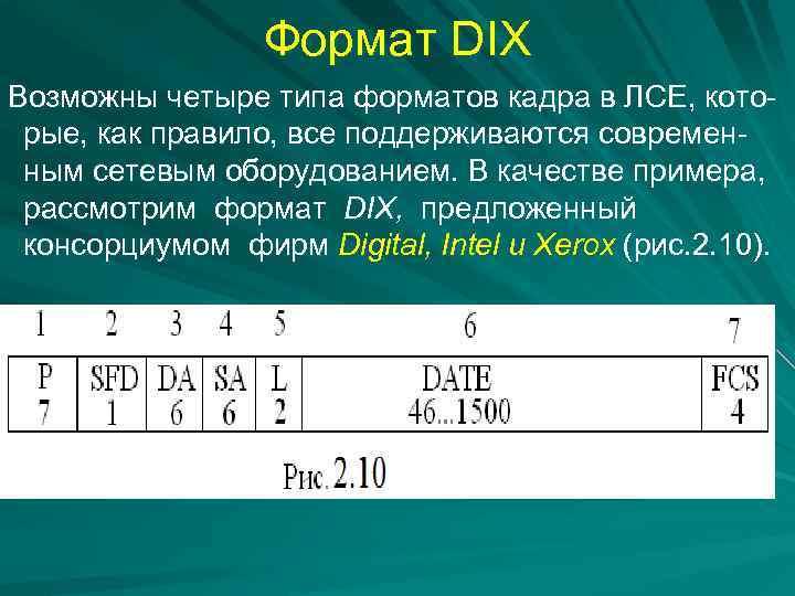 Формат DIX Возможны четыре типа форматов кадра в ЛСЕ, которые, как правило, все поддерживаются