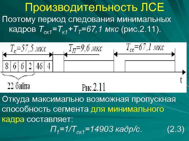 Производительность ЛСЕ Поэтому период следования минимальных кадров Тск 1=Тк 1+ТТ=67, 1 мкс (рис. 2.
