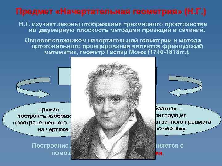 Предмет «Начертательная геометрия» (Н. Г. ) Н. Г. изучает законы отображения трехмерного пространства на