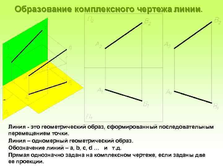 Образование комплексного чертежа линии. Линия - это геометрический образ, сформированный последовательным перемещением точки. Линия