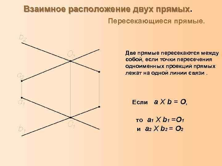 Взаимное расположение двух прямых. Пересекающиеся прямые. Две прямые пересекаются между собой, если точки пересечения