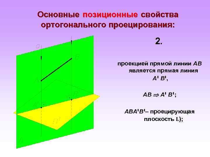 Основные позиционные свойства ортогонального проецирования: 2. проекцией прямой линии АВ является прямая линия А