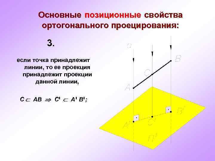 Основные позиционные свойства ортогонального проецирования: 3. если точка принадлежит линии, то ее проекция принадлежит