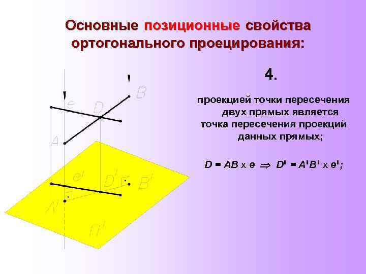 Основные позиционные свойства ортогонального проецирования: 4. проекцией точки пересечения двух прямых является точка пересечения