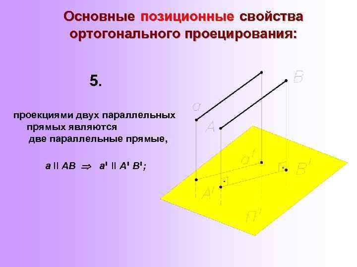 Основные позиционные свойства ортогонального проецирования: 5. проекциями двух параллельных прямых являются две параллельные прямые,