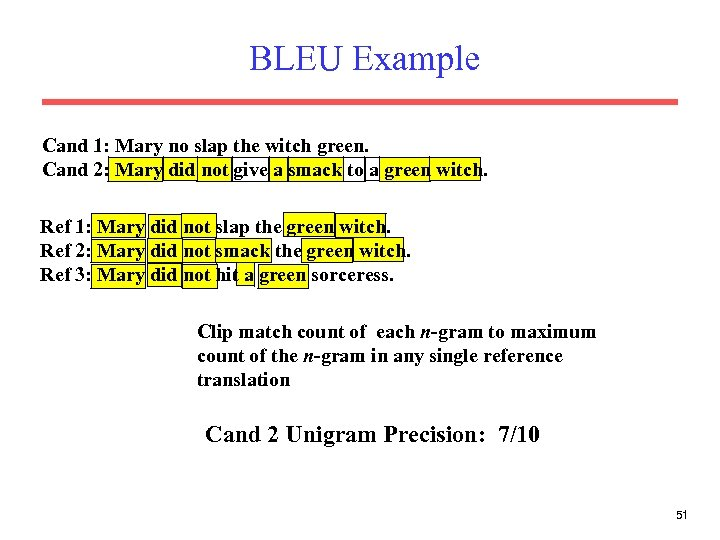 BLEU Example Cand 1: Mary no slap the witch green. Cand 2: Mary did