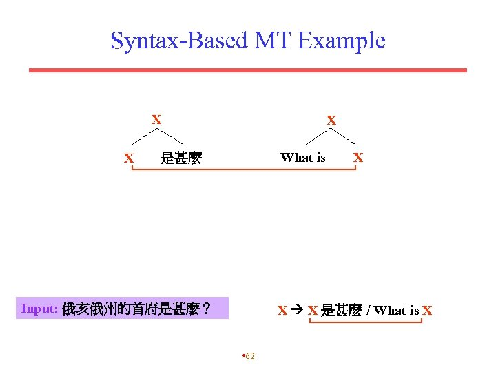 Syntax-Based MT Example X X X What is 是甚麼 Input: 俄亥俄州的首府是甚麼? X X X