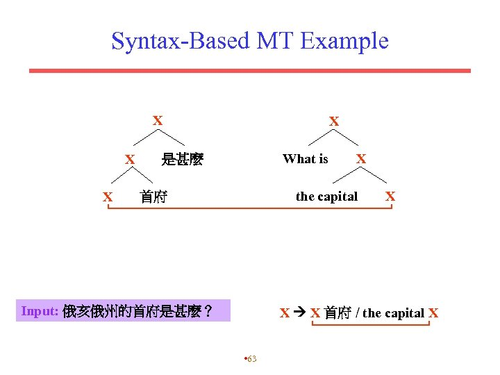 Syntax-Based MT Example X X What is 是甚麼 X the capital 首府 Input: 俄亥俄州的首府是甚麼?