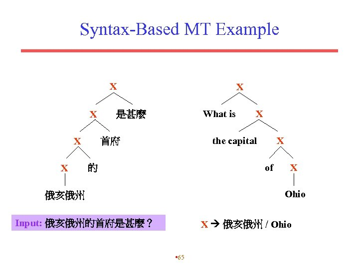 Syntax-Based MT Example X X X What is 是甚麼 X the capital 首府 X