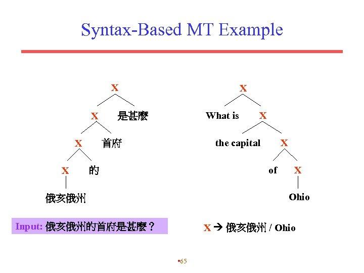 Syntax-Based MT Example X X X What is 是甚麼 X the capital 首府 X