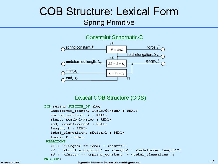 COB Structure: Lexical Form Spring Primitive Constraint Schematic-S Lexical COB Structure (COS) COB spring