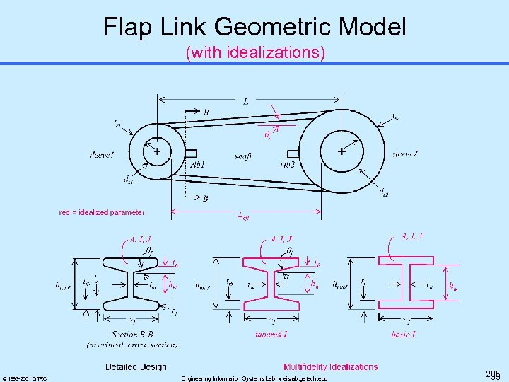 Flap Link Geometric Model (with idealizations) © 1993 -2001 GTRC Engineering Information Systems Lab