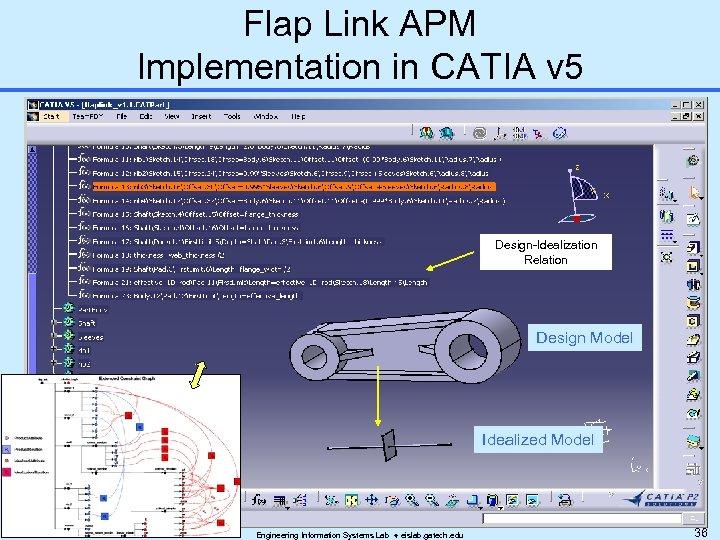 Flap Link APM Implementation in CATIA v 5 Design-Idealization Relation Design Model Idealized Model