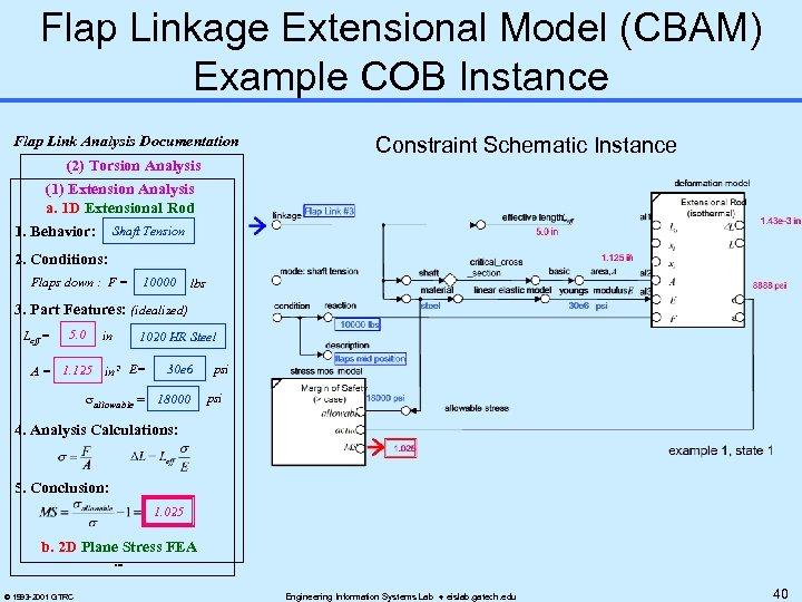 Flap Linkage Extensional Model (CBAM) Example COB Instance Flap Link Analysis Documentation (2) Torsion