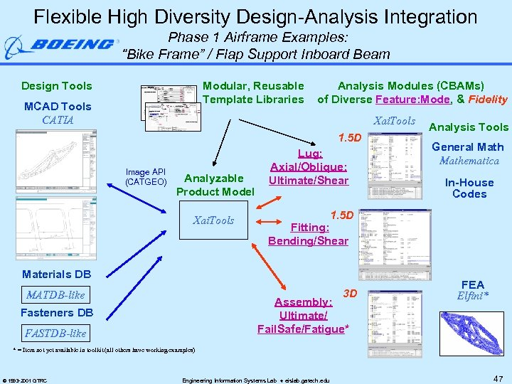 """Flexible High Diversity Design-Analysis Integration Phase 1 Airframe Examples: """"Bike Frame"""" / Flap Support"""