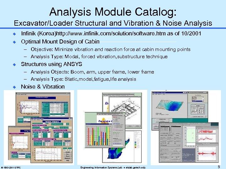 Analysis Module Catalog: Excavator/Loader Structural and Vibration & Noise Analysis u u Infinik (Korea)http: