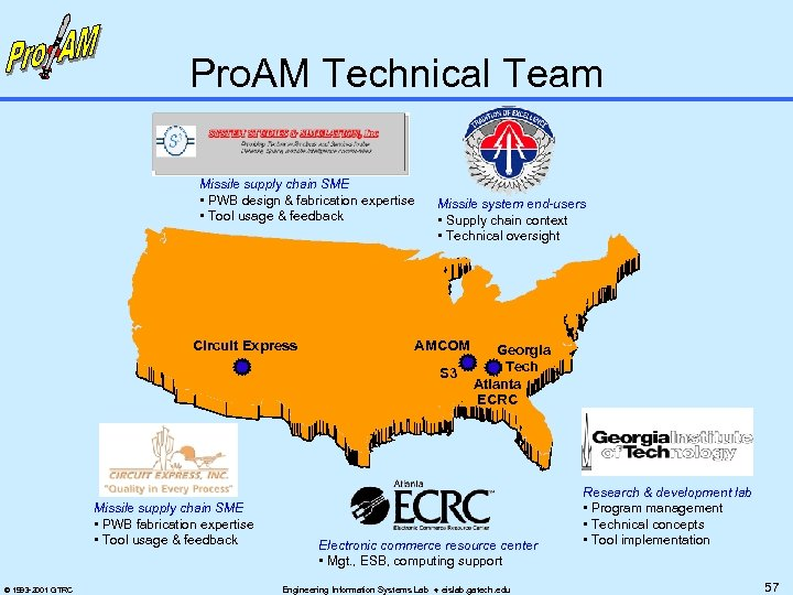 Pro. AM Technical Team Missile supply chain SME • PWB design & fabrication expertise