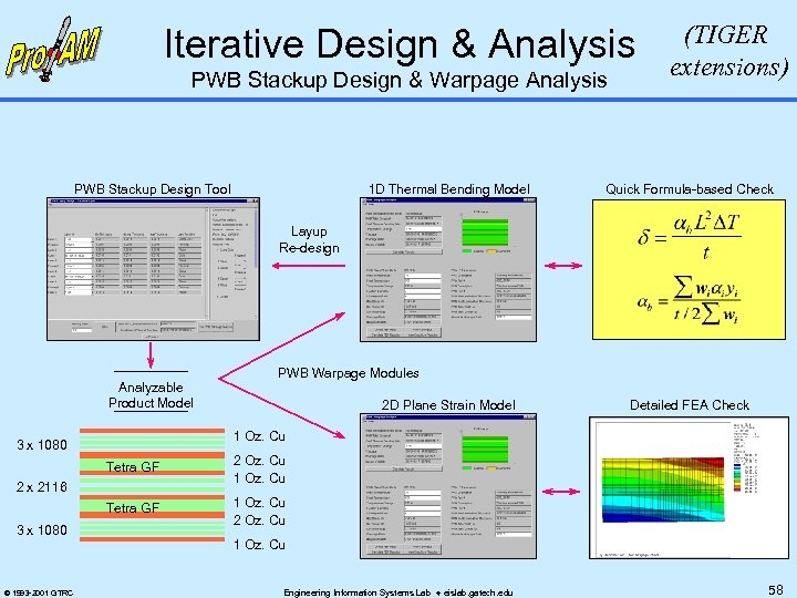 Iterative Design & Analysis PWB Stackup Design & Warpage Analysis PWB Stackup Design Tool