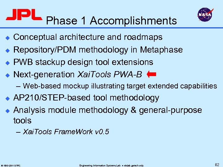 Phase 1 Accomplishments u u Conceptual architecture and roadmaps Repository/PDM methodology in Metaphase PWB