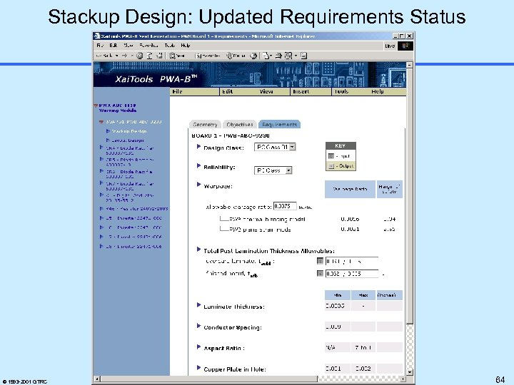 Stackup Design: Updated Requirements Status © 1993 -2001 GTRC Engineering Information Systems Lab eislab.