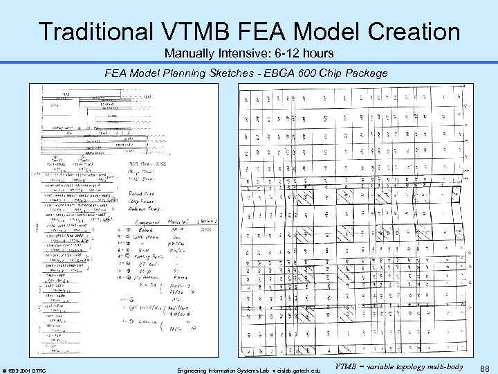 Traditional VTMB FEA Model Creation Manually Intensive: 6 -12 hours FEA Model Planning Sketches