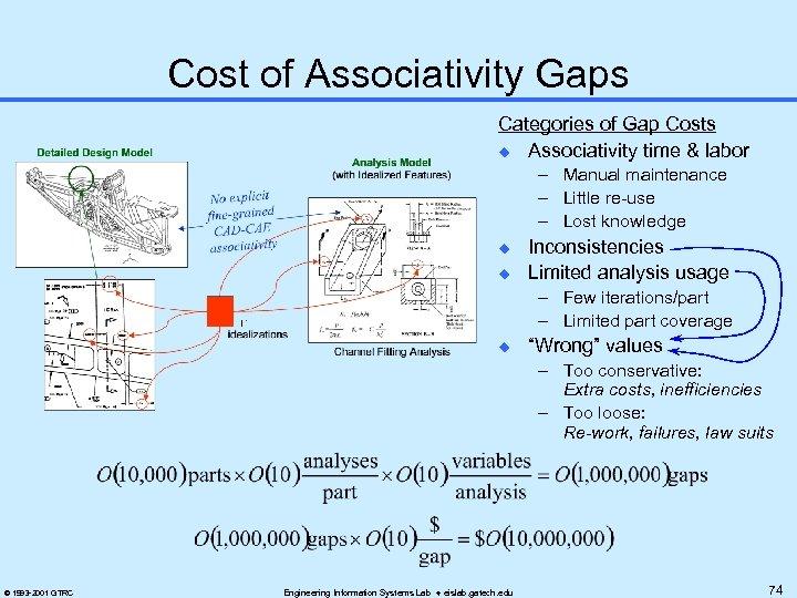 Cost of Associativity Gaps Categories of Gap Costs u Associativity time & labor –