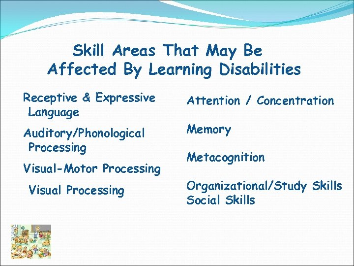 Skill Areas That May Be Affected By Learning Disabilities Receptive & Expressive Language Attention