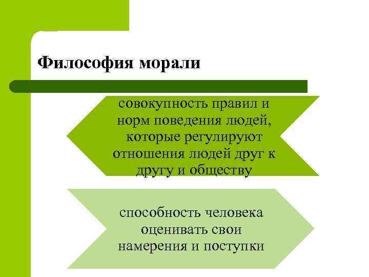 Философия морали совокупность правил и норм поведения людей, которые регулируют отношения людей друг к