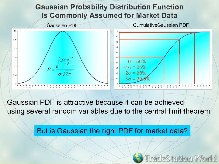 Gaussian Probability Distribution Function is Commonly Assumed for Market Data Gaussian PDF Cumulative. Gaussian
