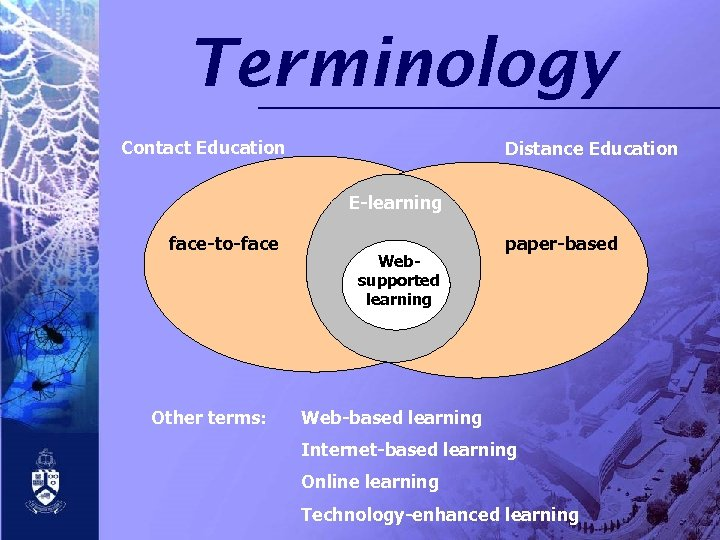 Terminology Contact Education Distance Education E-learning face-to-face Other terms: Websupported learning paper-based Web-based learning