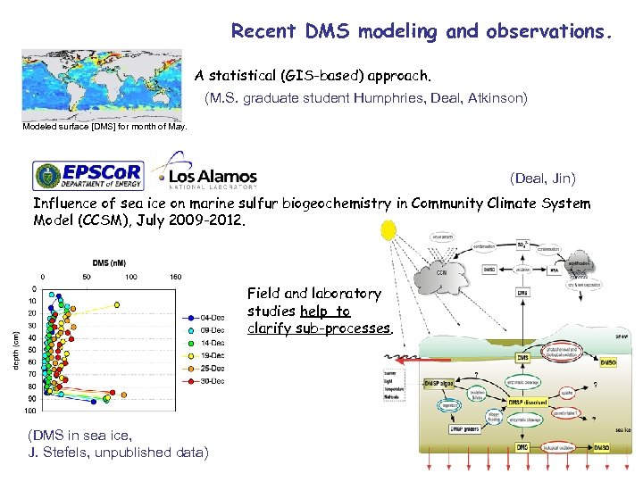 Recent DMS modeling and observations. A statistical (GIS-based) approach. (M. S. graduate student Humphries,